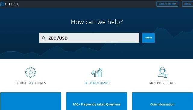 Bittrex USD / ZCash