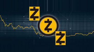 Zcash Price Analysis